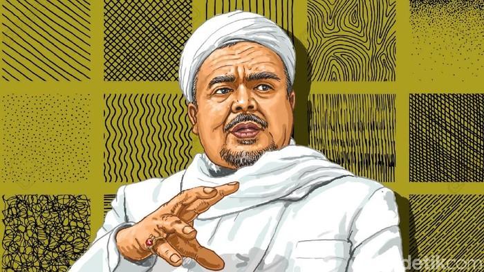 Ilustrasi Habib Rizieq Shihab (Edi Wahyono/detikcom)