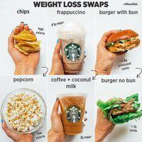 Wah! Segelas Frappuccino Kandungan Gulanya Lebih Banyak dari Minuman Bersoda