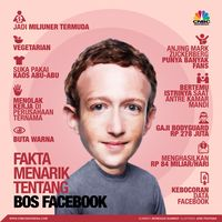 WhatsApp, Instagram, FB Messenger Disatukan, Ini Alasannya