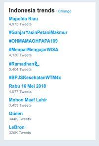 Mapolda Riau Diserang Teror, Jadi Trending Topik di Medsos