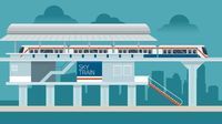Jakarta Loop Line Masih Tahap Pembahasan Biaya