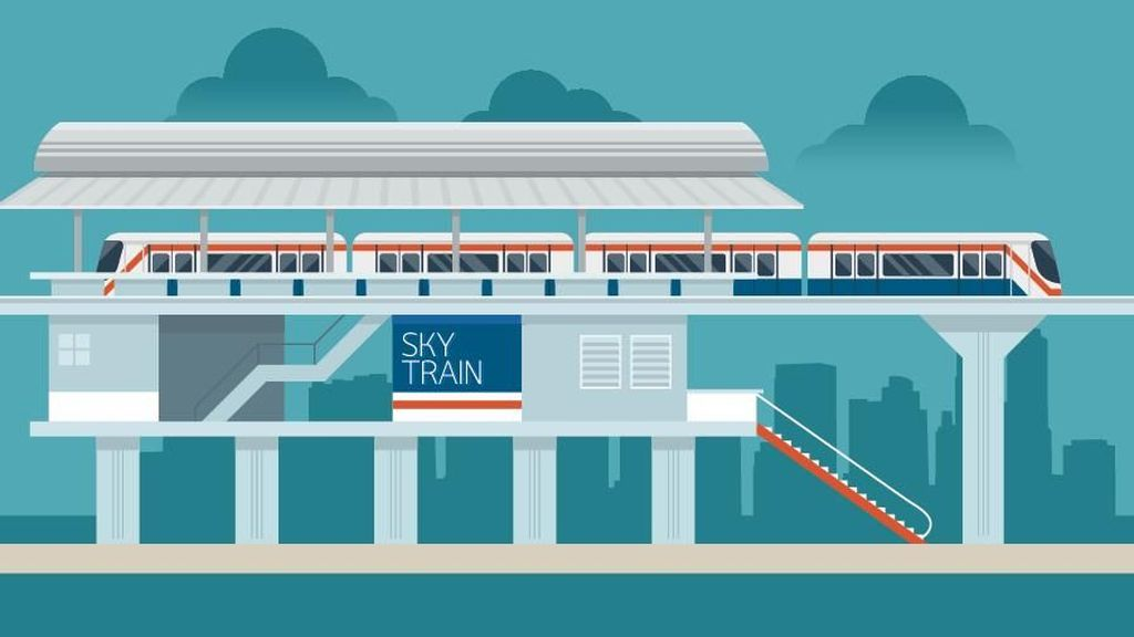 Pemerintah Ingin Jakarta Loop Line Dibangun Tanpa APBN