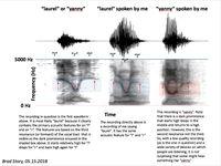 Penjelasan Ilmiah di Balik Rekaman Suara Yanny atau Laurel yang Viral