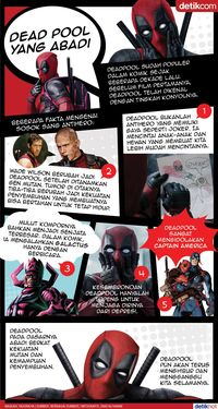 Deadpool yang Abadi