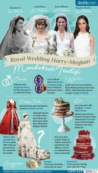 Royal Wedding Harryi-Meghan Mendobrak Tradisi