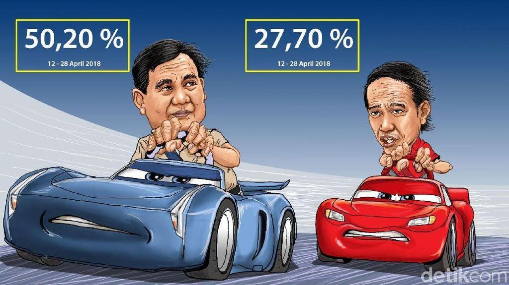 Saat Survei Prabowo Meroket Seketika