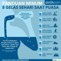 Tips mengatur kebutuhan minum 8 gelas air saat puasa.