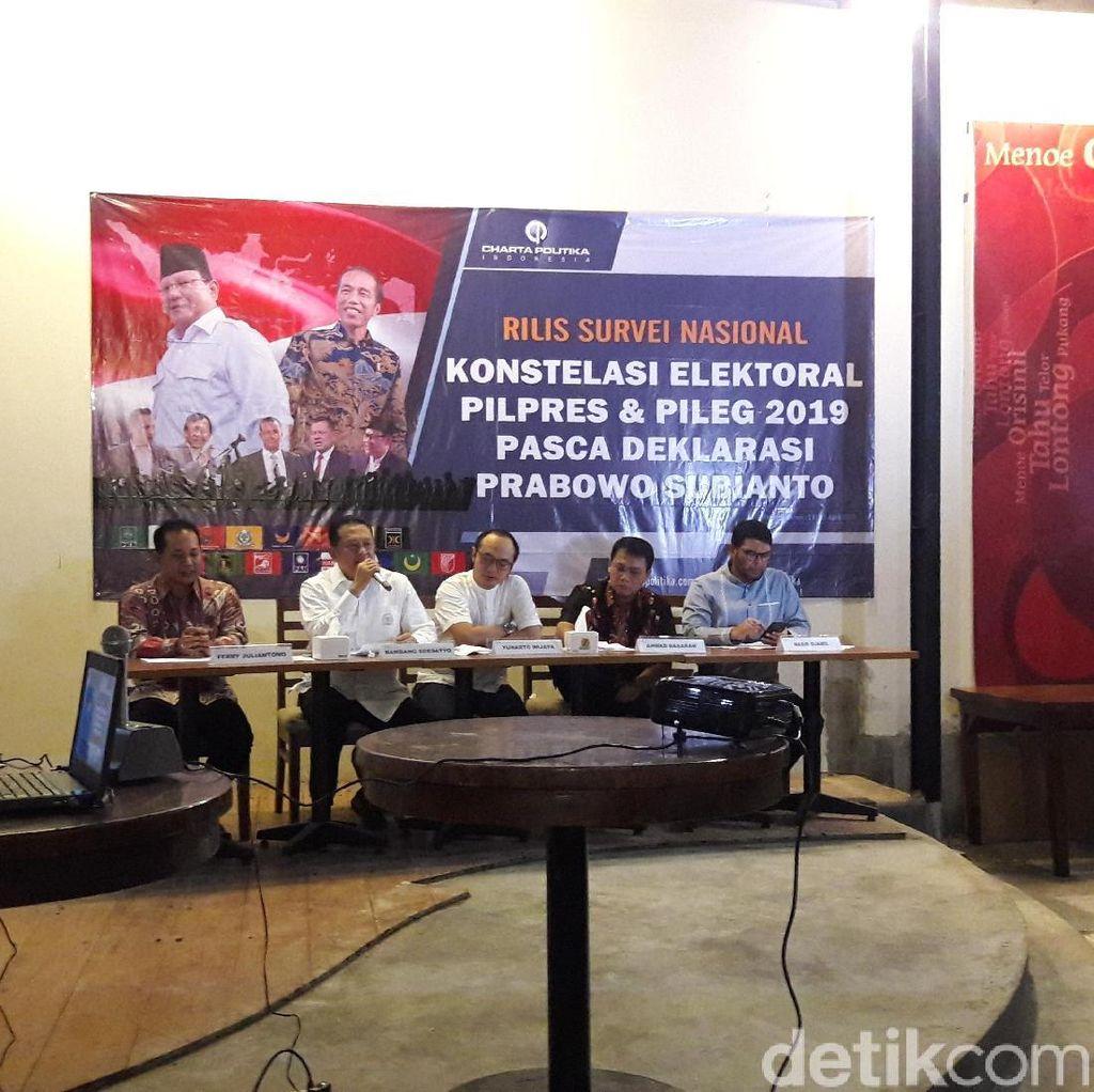 Charta Politika: AHY-Gatot-Anies Cawapres Terkuat di 2 Kubu