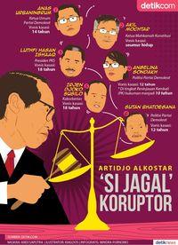 Infografis koruptor yang dijegal Artidjo