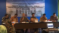 Mengejutkan! Survei IDM: Elektabilitas Prabowo 50,1%, Jokowi 29,8%
