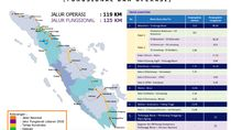 Ini Ruas Tol Trans Sumatera yang Bisa Dilintasi di Mudik 2018