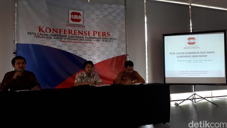Survei Ilma: TB-Anton Unggul Debat Kedua Pilgub Jabar