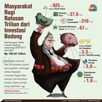 Tak Hanya Produk, Fintech Lending Ilegal China Juga Serbu RI