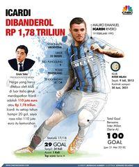 Lepas Saham Inter Milan, Erick Thohir Dapat 2,4 T