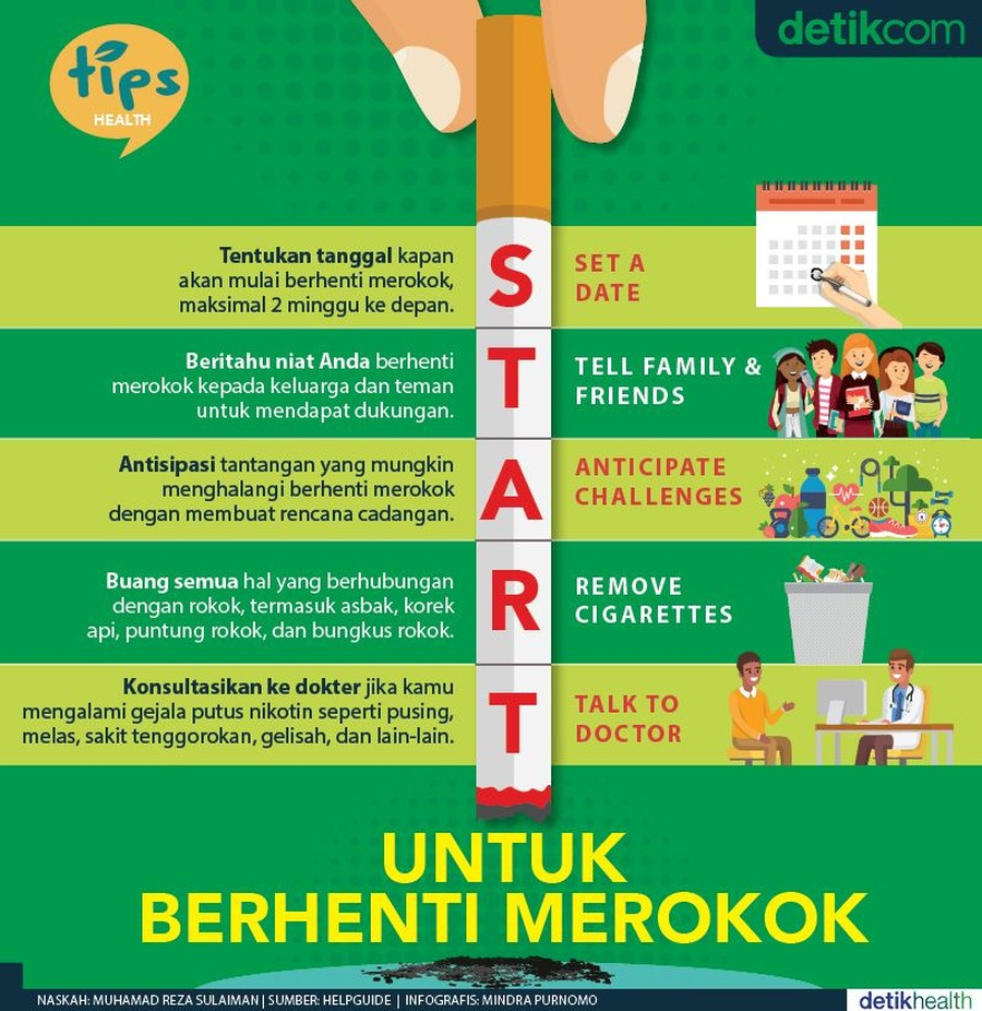 Berhenti merokok dengan tips START. Foto: Mindra/Infografis