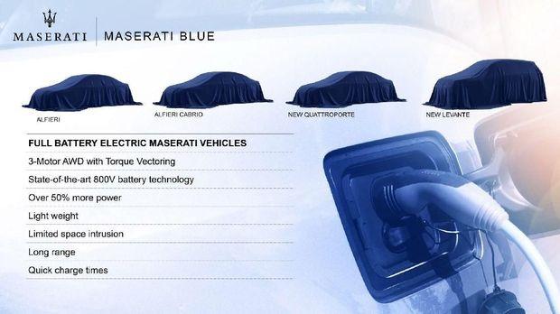 line up Maserati