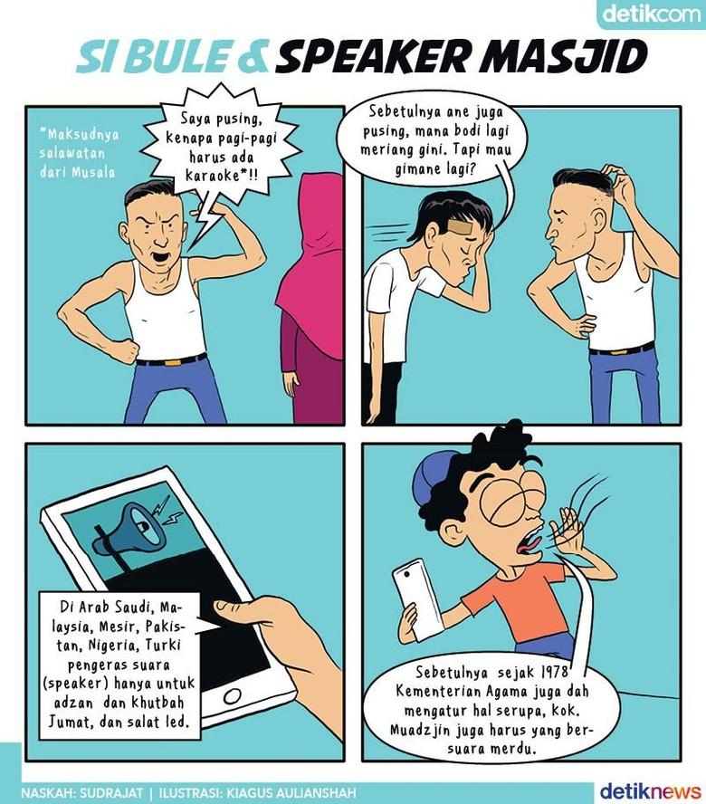 Saatnya Menata Penggunaan Speaker di Masjid