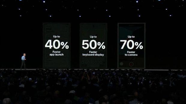 iOS 12 Resmi Diperkenalkan, Apa yang Baru?