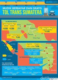 Mudik Bayar  dan Gratis di Tol Trans Sumatera