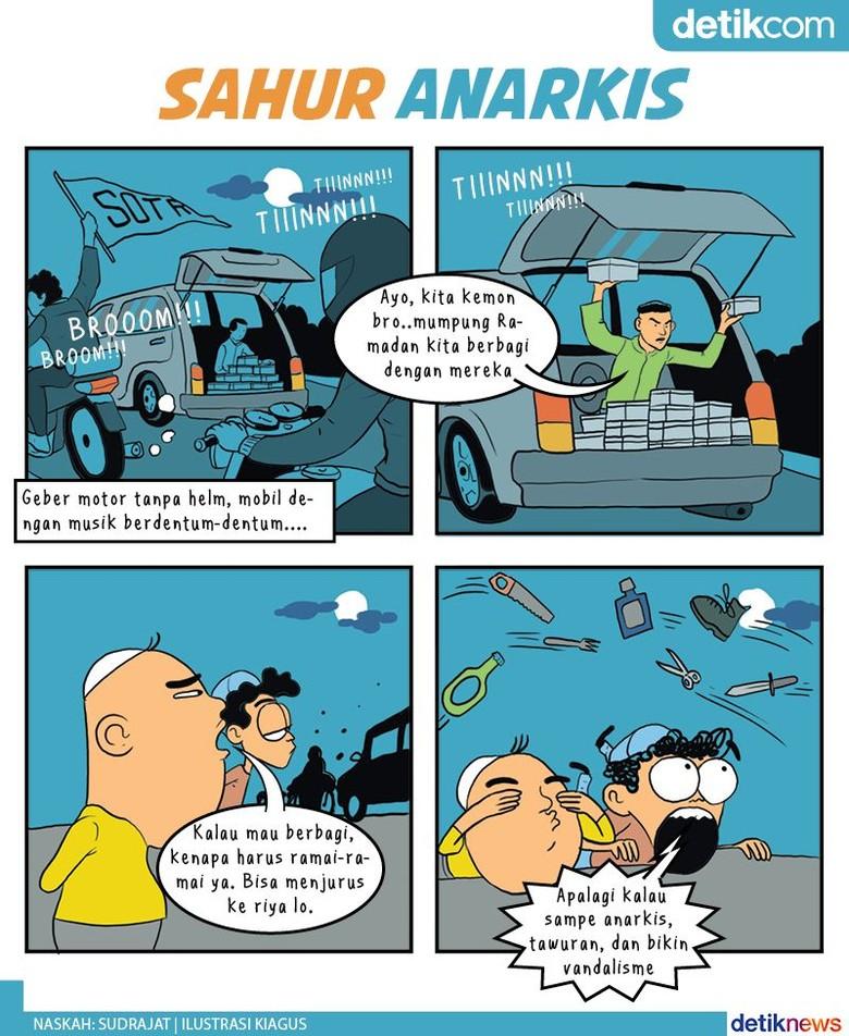 Sahur On The Road Tapi Anarkis