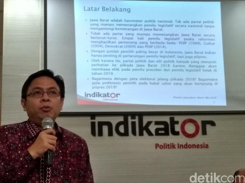 Survei Top of Mind Pilgub Jabar 2018, Ridwan Kamil Unggul