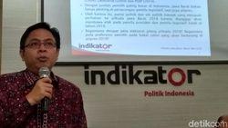 Survei Indikator: PDIP 22,9%, Golkar 11,4%, Gerindra 10,7%