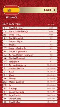 Spanyol Berharap Hapus Kenangan Buruk 2014 dengan Gelar Juara