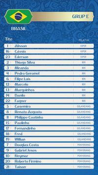 Brasil, Negara Paling Sukses di Piala Dunia