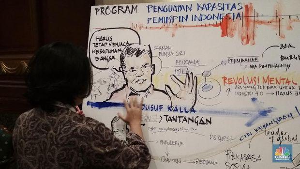 Pejabat Bappenas Sesalkan MRT Jakarta Malah Jadi Area Piknik
