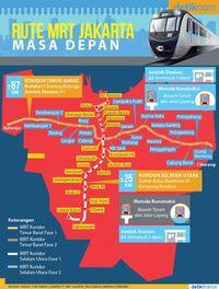 Mengintip Rute Baru MRT Jakarta yang Mulai Dibangun Desember 2018