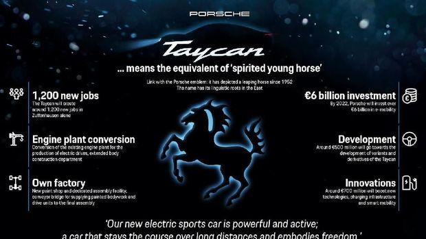 Porsche Taycan,