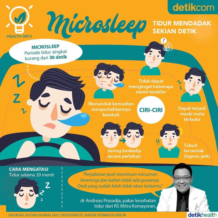 Microsleep seringkali membuat orang yang mengalaminya tidak menyadari hal tersebut.  Foto: Nadia/Infografis