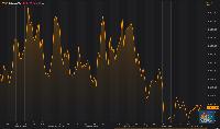 Investor Buru Dolar AS & Euro, Harga Emas Turun Lagi