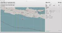 Gempa 4,2 SR di daerah Bantul