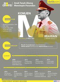 Biografis Komjen M Iriawan