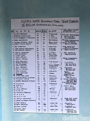 Catatan daftar nama penumpang KM Sinar Bangun yang dilaporkan keluarga