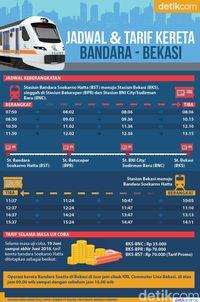 jadwal dan tarif kereta bandara soetta bekasi rh finance detik com