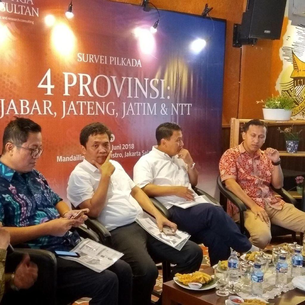 Survei Pilgub Jabar RTK, Deddy Mizwar dan Ridwan Kamil Seimbang
