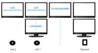 Mengulik Seluk-beluk Teknologi VAR di Piala Dunia 2018