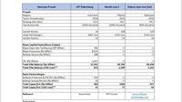Perbandingan biaya proyek LRT Palembang dengan di Filipina dan Malaysia