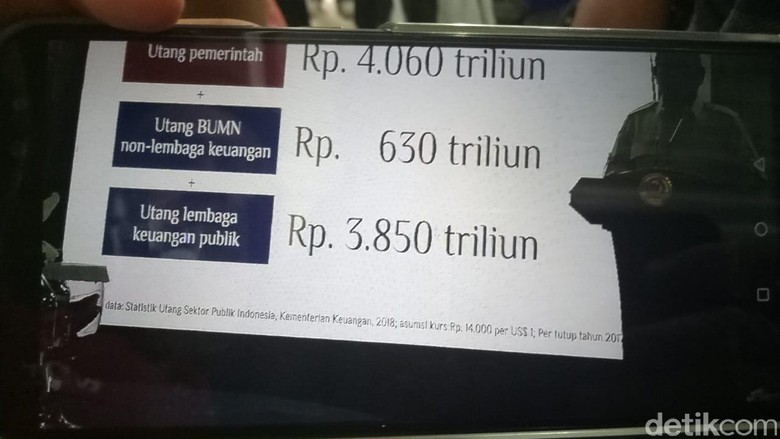 Prabowo: Bahaya! Utang Pemerintah-BUMN-Lembaga Hampir Rp 9.000 T