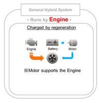 Cara kerja mobil hybrid lain