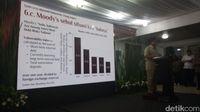 Prabowo mengkritik utang RI.