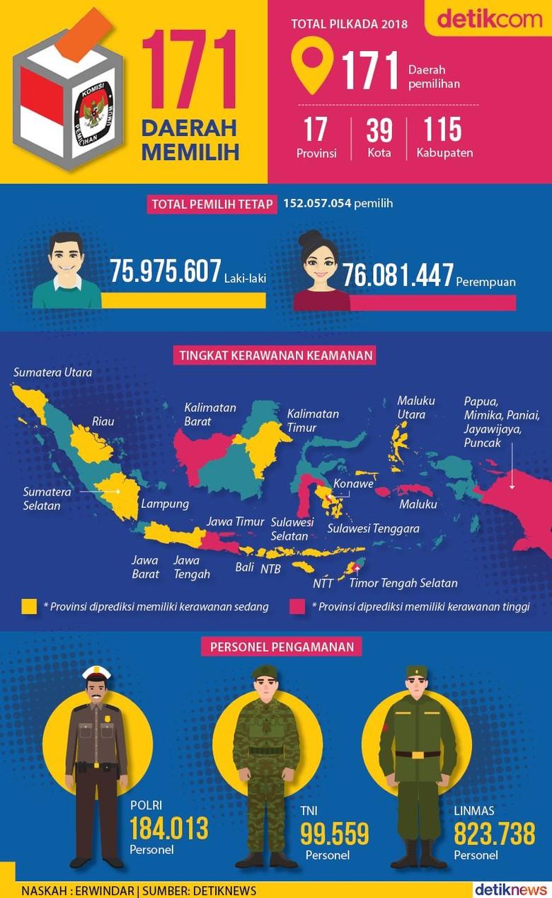 Rp 18,5 Triliun untuk Pilkada Serentak di 171 Daerah