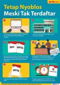 Prosedur untuk masuk ke dalam Daftar Pemilih Tambahan (DPTb).