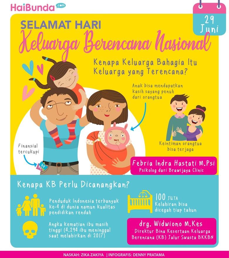 Perencanaan yang Baik Salah Satu Kunci Keluarga Bahagia Lho/ Foto: Tim Infografis HaiBunda