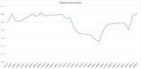 Dolar Australia Perkasa, Harga Jual di Bank Tembus Rp 10.700