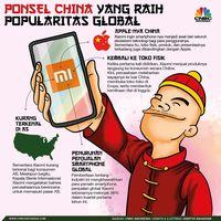 Ganggu Apple & Samsung, Xiaomi Masuk Pasar Inggris