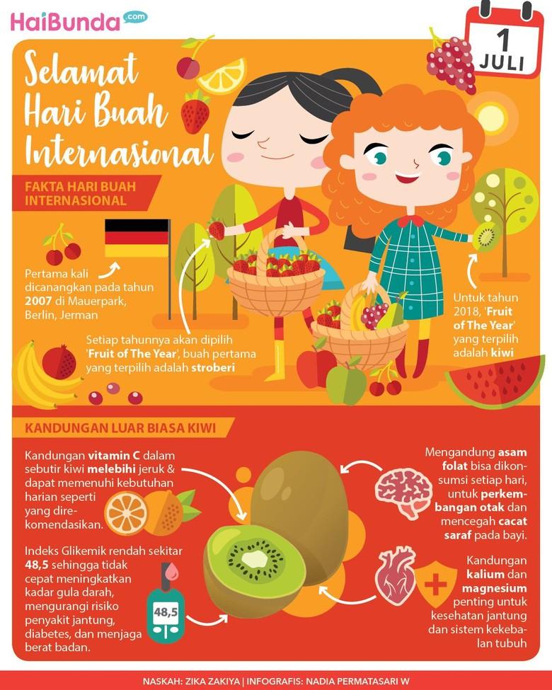 Punya Segudang Manfaat, Jangan Lupa Makan Buah Ya/ Foto: Tim Infografis HaiBunda