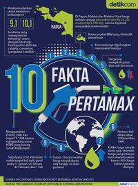 10 Fakta Pertamax